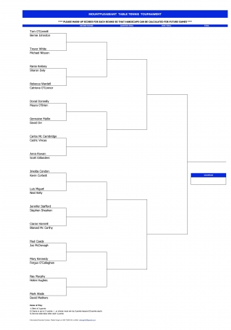 Table_Tennis_draw